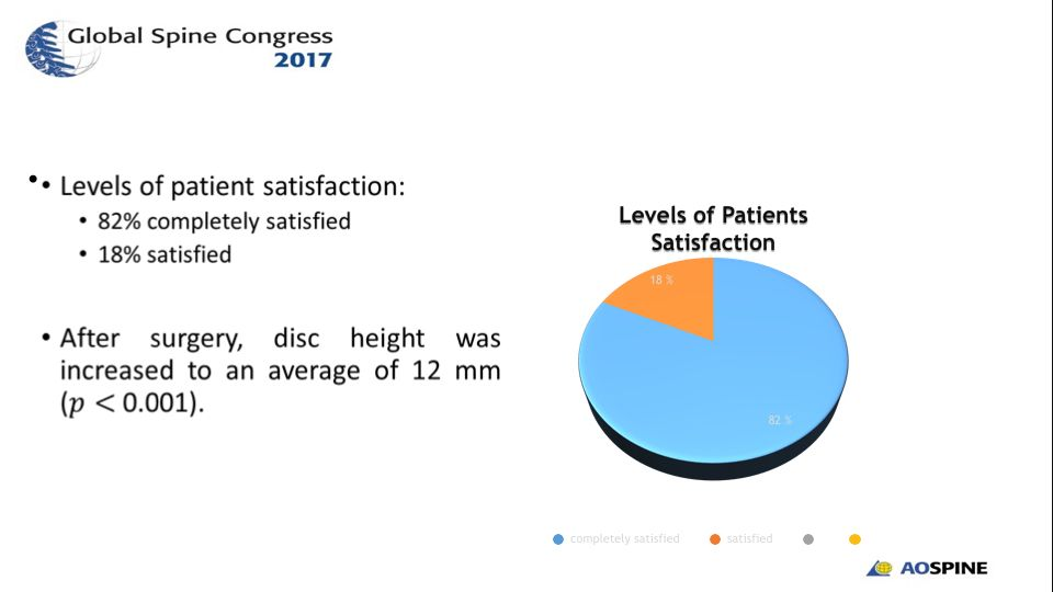 EFFICACY AND SAFETY OF LUMBAR ARTHROPLASTY IN DEGENERATIVE DISC DISEASE.010